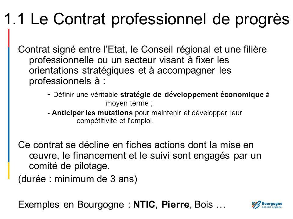 Contrat signé entre l'Etat, le Conseil régional et une filière professionnelle ou un secteur visant à fixer les orientations stratégiques et à accompa