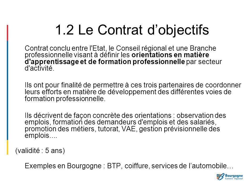 CAPéCO (Contrat dAppui à la Performance Economique et à lEvolution des Compétences) : Contrat signé entre l Etat, le Conseil régional, une branche ou filière professionnelle et Pôle emploi sur les sujets qui les concernent.