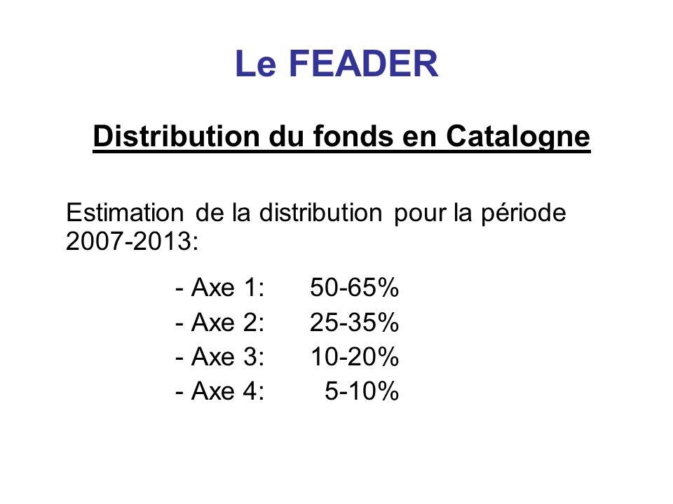 Le FEADER Distribution du fonds en Catalogne Estimation de la distribution pour la période 2007-2013: - Axe 1: 50-65% - Axe 2:25-35% - Axe 3:10-20% -