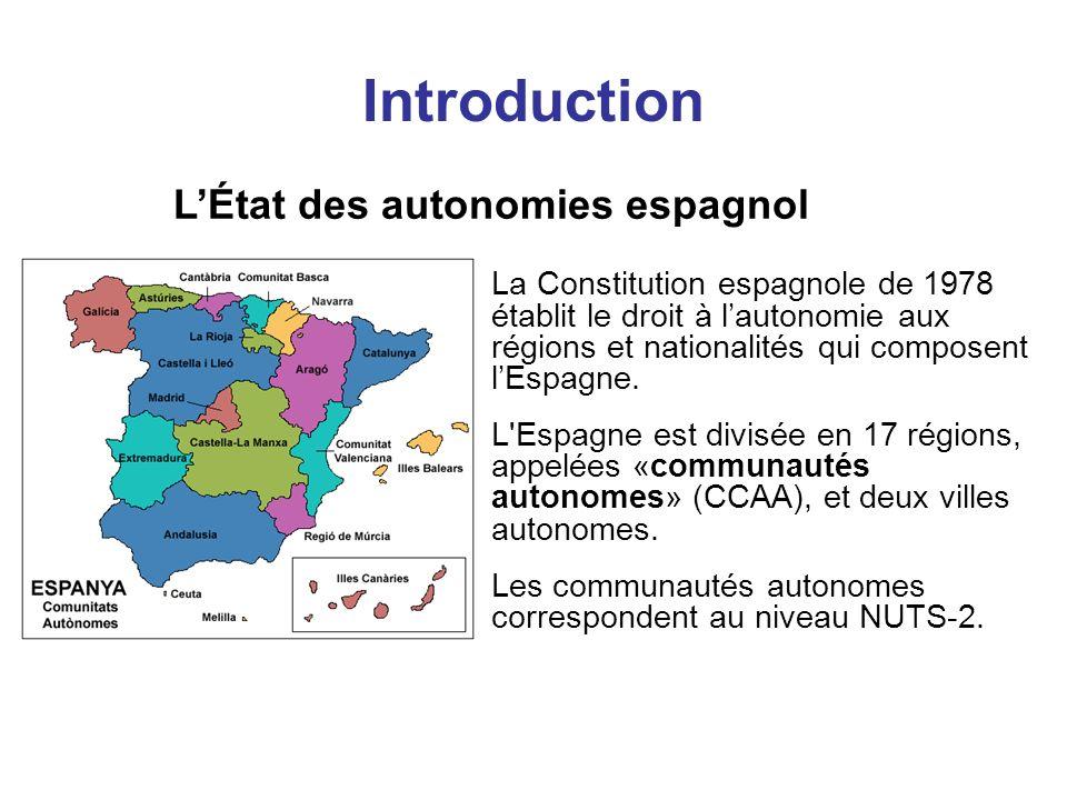 Introduction La Constitution espagnole de 1978 établit le droit à lautonomie aux régions et nationalités qui composent lEspagne. L'Espagne est divisée