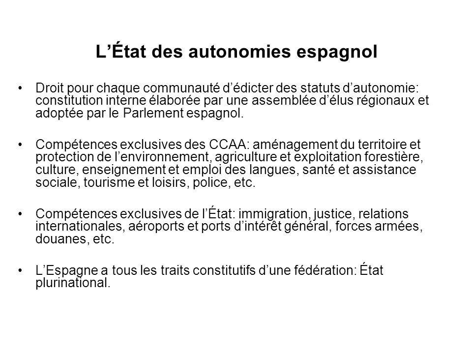 Droit pour chaque communauté dédicter des statuts dautonomie: constitution interne élaborée par une assemblée délus régionaux et adoptée par le Parlem