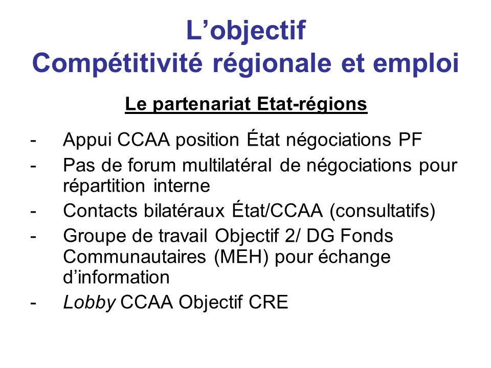 Lobjectif Compétitivité régionale et emploi Le partenariat Etat-régions -Appui CCAA position État négociations PF -Pas de forum multilatéral de négoci