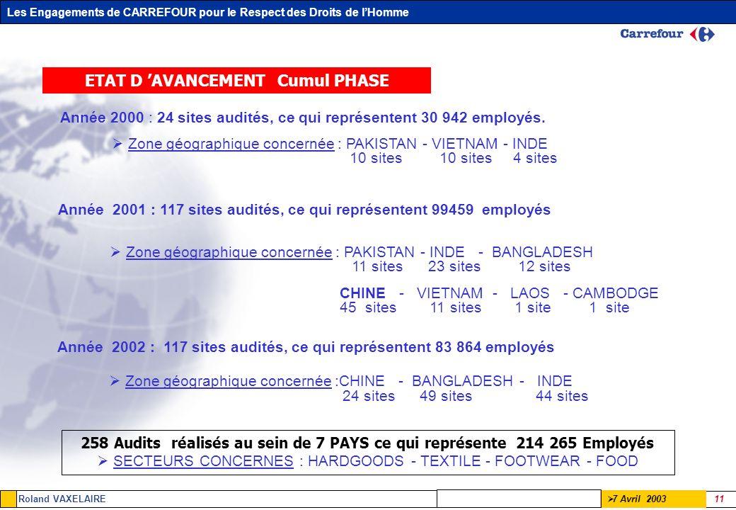 Les Engagements de CARREFOUR pour le Respect des Droits de lHomme Roland VAXELAIRE 11 7 Avril 2003 ETAT D AVANCEMENT Cumul PHASE Année 2000 : 24 sites