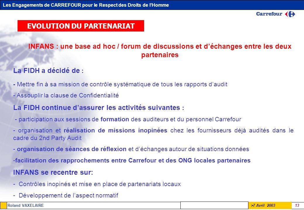 Les Engagements de CARREFOUR pour le Respect des Droits de lHomme Roland VAXELAIRE 13 7 Avril 2003 EVOLUTION DU PARTENARIAT La FIDH a décidé de : - Me