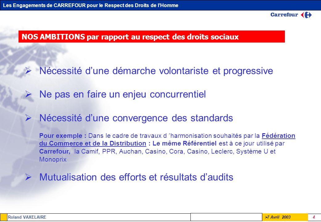 Les Engagements de CARREFOUR pour le Respect des Droits de lHomme Roland VAXELAIRE 15 7 Avril 2003 CONCLUSION Partenariat privé - ONG Approche progressive et flexible.