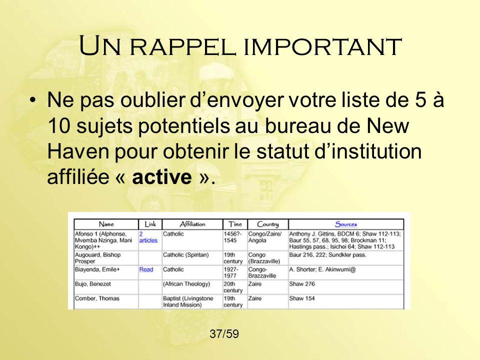 Ne pas oublier denvoyer votre liste de 5 à 10 sujets potentiels au bureau de New Haven pour obtenir le statut dinstitution affiliée « active ». Un rap