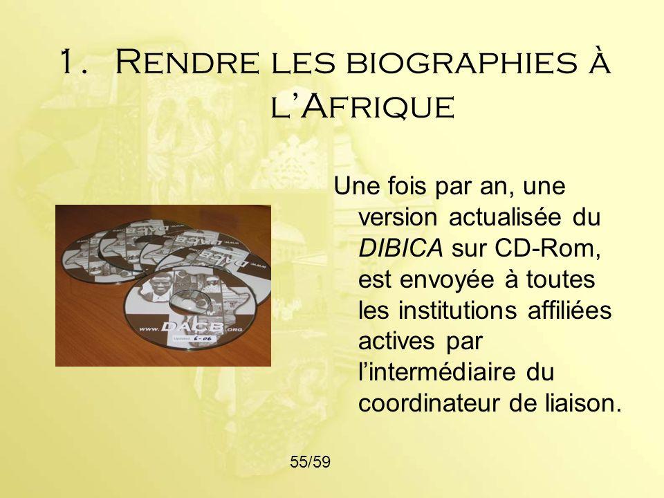 1.Rendre les biographies à lAfrique Une fois par an, une version actualisée du DIBICA sur CD-Rom, est envoyée à toutes les institutions affiliées acti