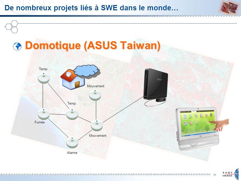 11 De nombreux projets liés à SWE dans le monde… Domotique (ASUS Taiwan) Domotique (ASUS Taiwan) Temp. Fumée Alarme Mouvement
