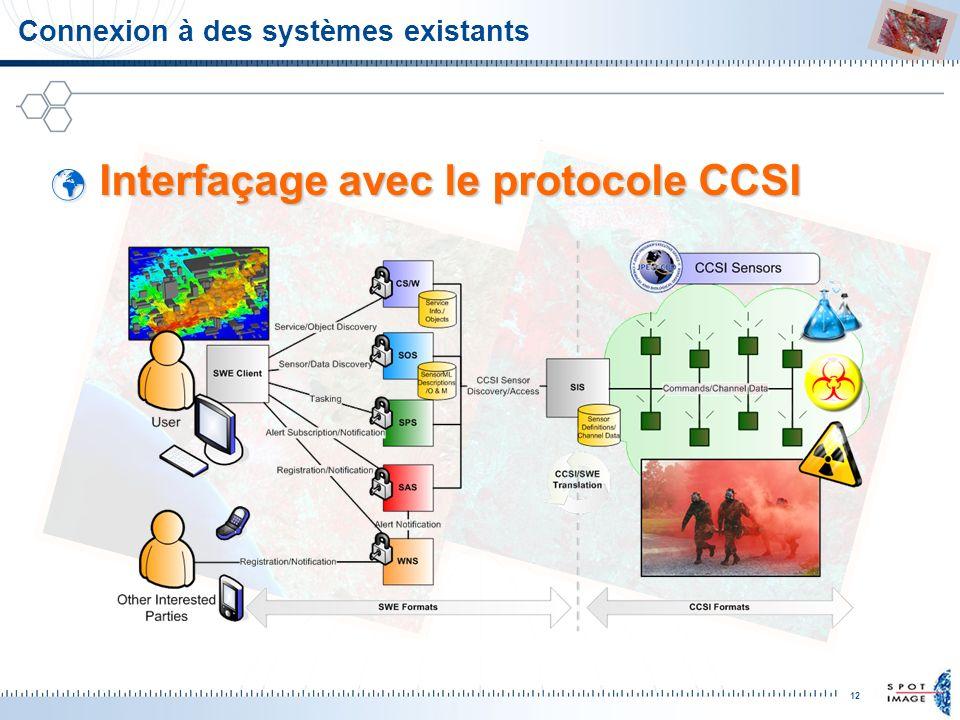 12 Connexion à des systèmes existants Interfaçage avec le protocole CCSI Interfaçage avec le protocole CCSI