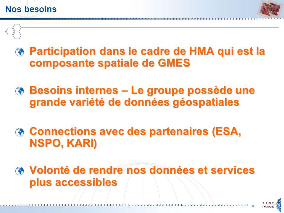 14 Nos besoins Participation dans le cadre de HMA qui est la composante spatiale de GMES Participation dans le cadre de HMA qui est la composante spat