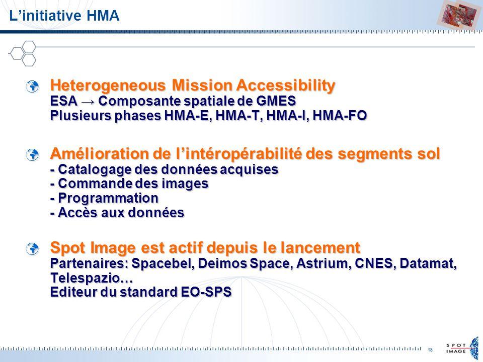 18 Linitiative HMA Heterogeneous Mission Accessibility ESA Composante spatiale de GMES Plusieurs phases HMA-E, HMA-T, HMA-I, HMA-FO Heterogeneous Miss