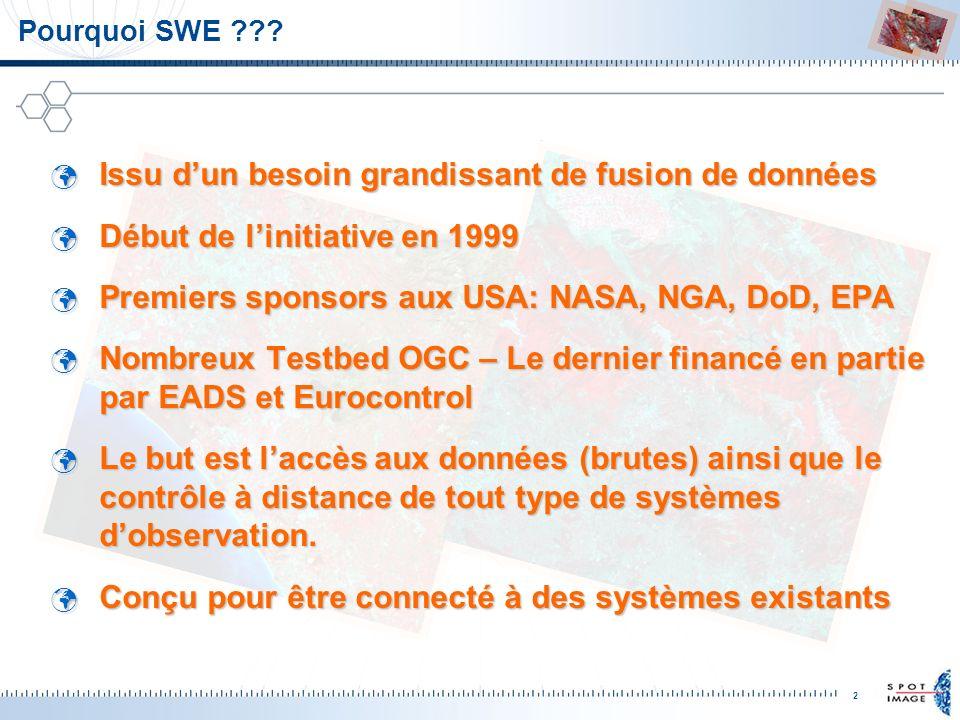 3 Les Services Web SWE SOS Sensor Observation Service Client Accès aux données SAS Sensor Alert Service SPS Sensor Programming Service Envoi de commandes Souscription aux alertes