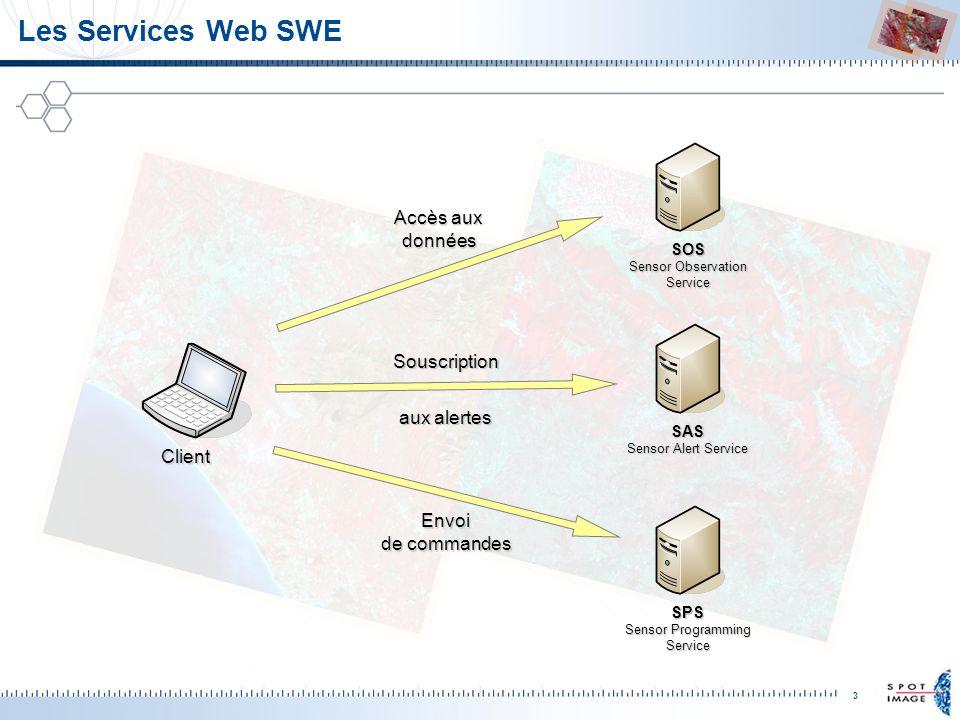 3 Les Services Web SWE SOS Sensor Observation Service Client Accès aux données SAS Sensor Alert Service SPS Sensor Programming Service Envoi de comman