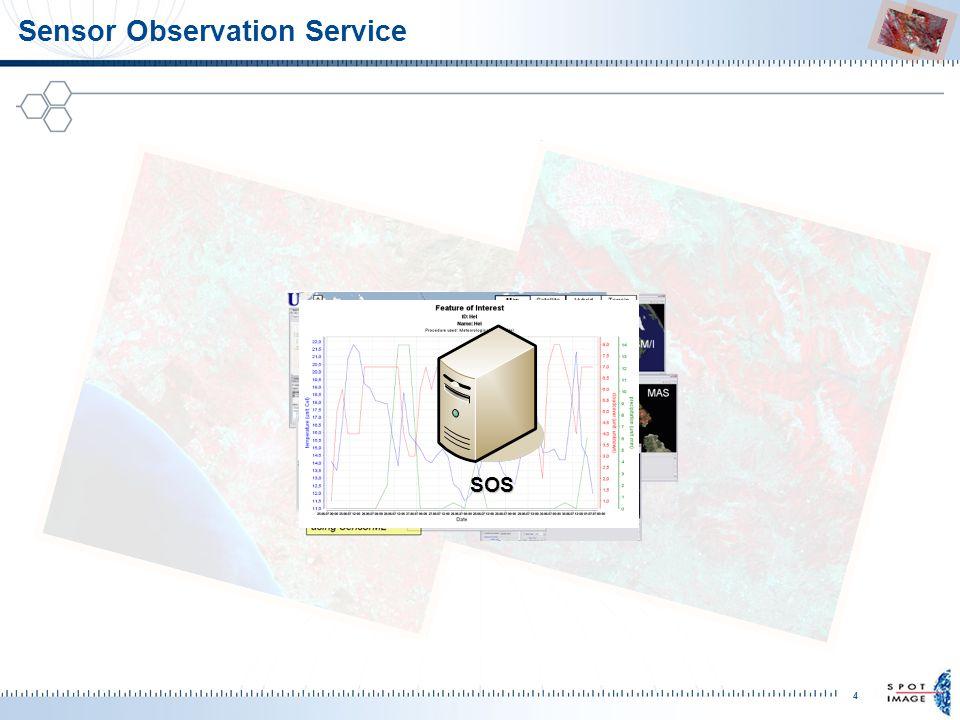 5 Sensor Planning Service Camera Video Programmation Satellite