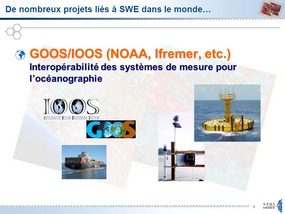 9 De nombreux projets liés à SWE dans le monde… GOOS/IOOS (NOAA, Ifremer, etc.) Interopérabilité des systèmes de mesure pour locéanographie GOOS/IOOS