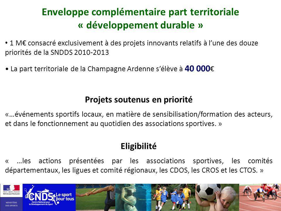 Enveloppe complémentaire part territoriale « développement durable » 1 M consacré exclusivement à des projets innovants relatifs à lune des douze prio