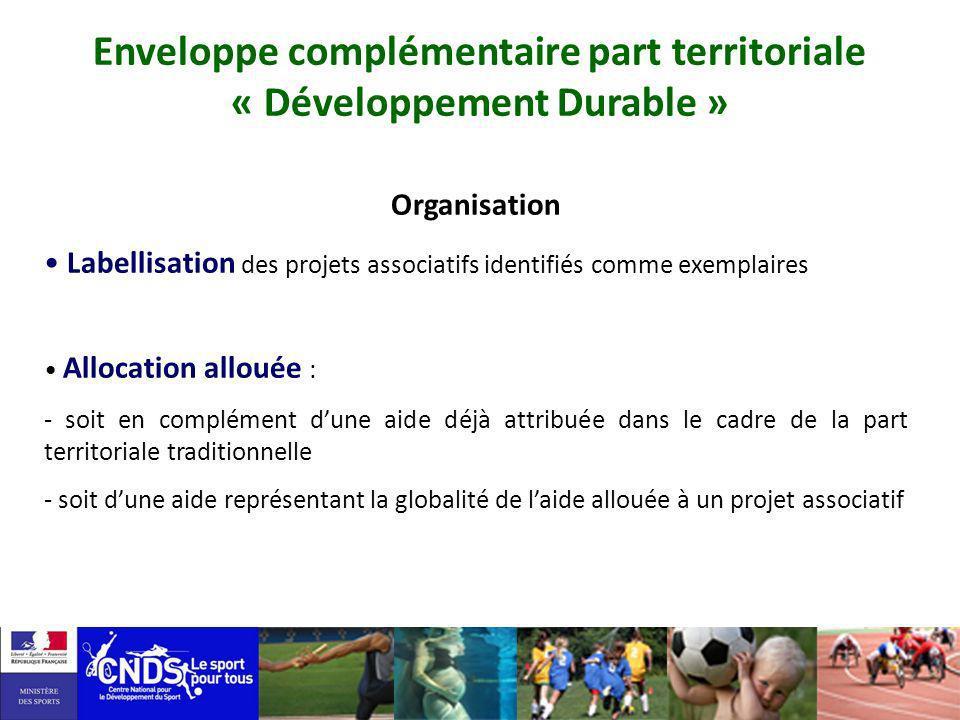 Enveloppe complémentaire part territoriale « Développement Durable » Organisation Labellisation des projets associatifs identifiés comme exemplaires A
