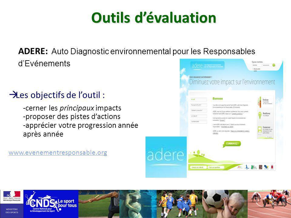 ADERE: Auto Diagnostic environnemental pour les Responsables dEvénements Les objectifs de loutil : -cerner les principaux impacts -proposer des pistes