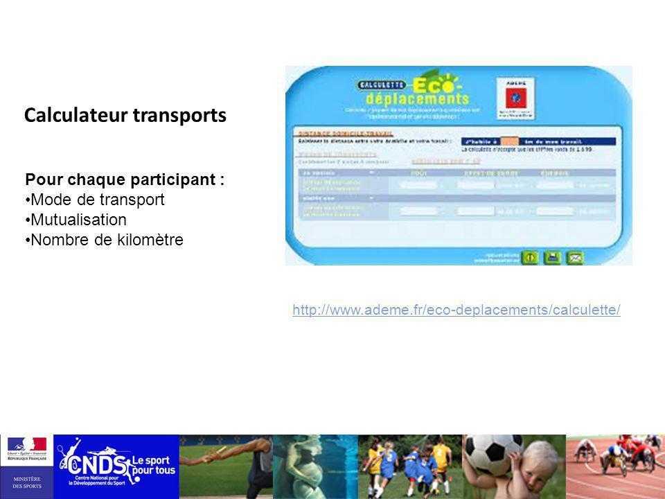 http://www.ademe.fr/eco-deplacements/calculette/ Calculateur transports Pour chaque participant : Mode de transport Mutualisation Nombre de kilomètre