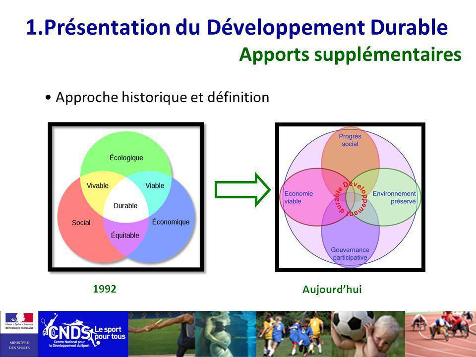 1.Présentation du Développement Durable Apports supplémentaires Approche historique et définition 1992 Aujourdhui