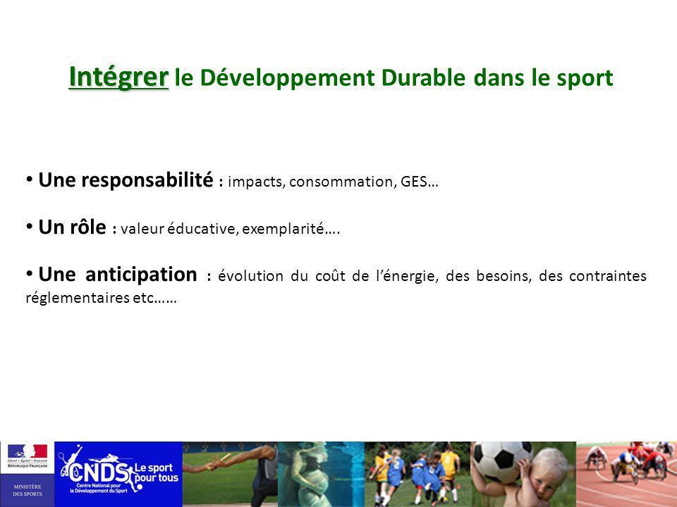 Intégrer Intégrer le Développement Durable dans le sport Une responsabilité : impacts, consommation, GES… Un rôle : valeur éducative, exemplarité…. Un
