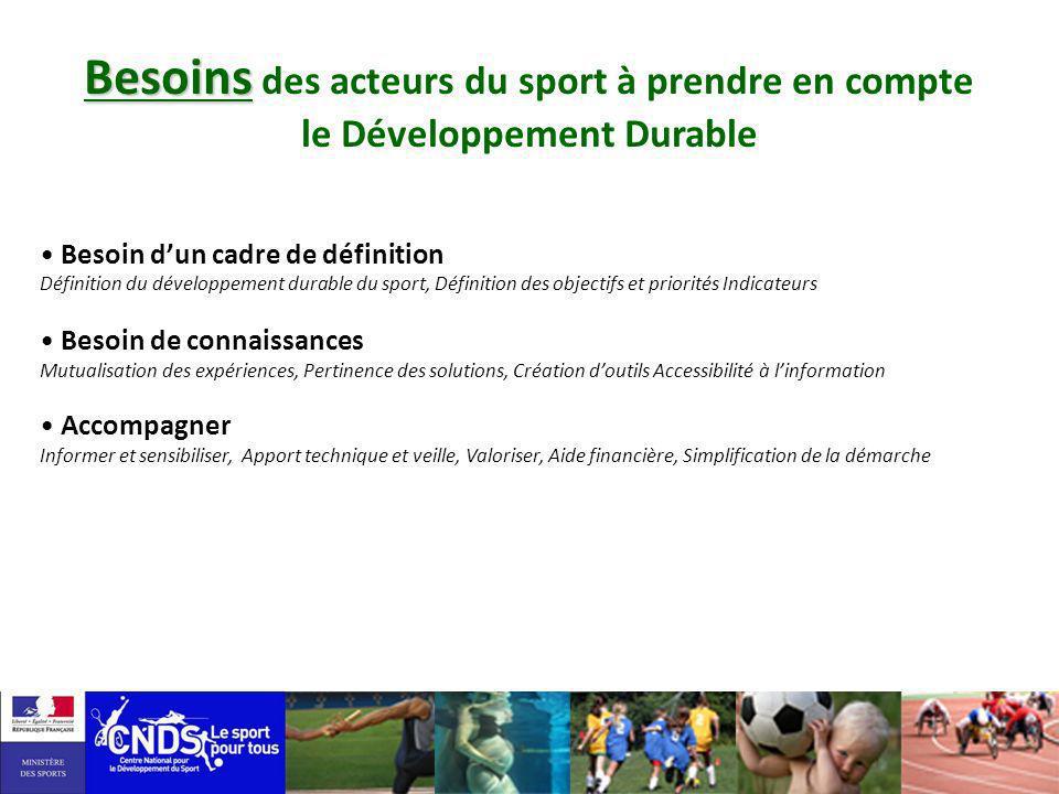 Besoins Besoins des acteurs du sport à prendre en compte le Développement Durable Besoin dun cadre de définition Définition du développement durable d