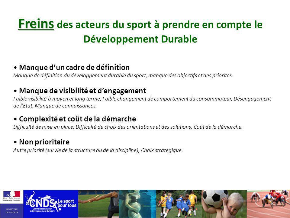 Manque dun cadre de définition Manque de définition du développement durable du sport, manque des objectifs et des priorités. Manque de visibilité et