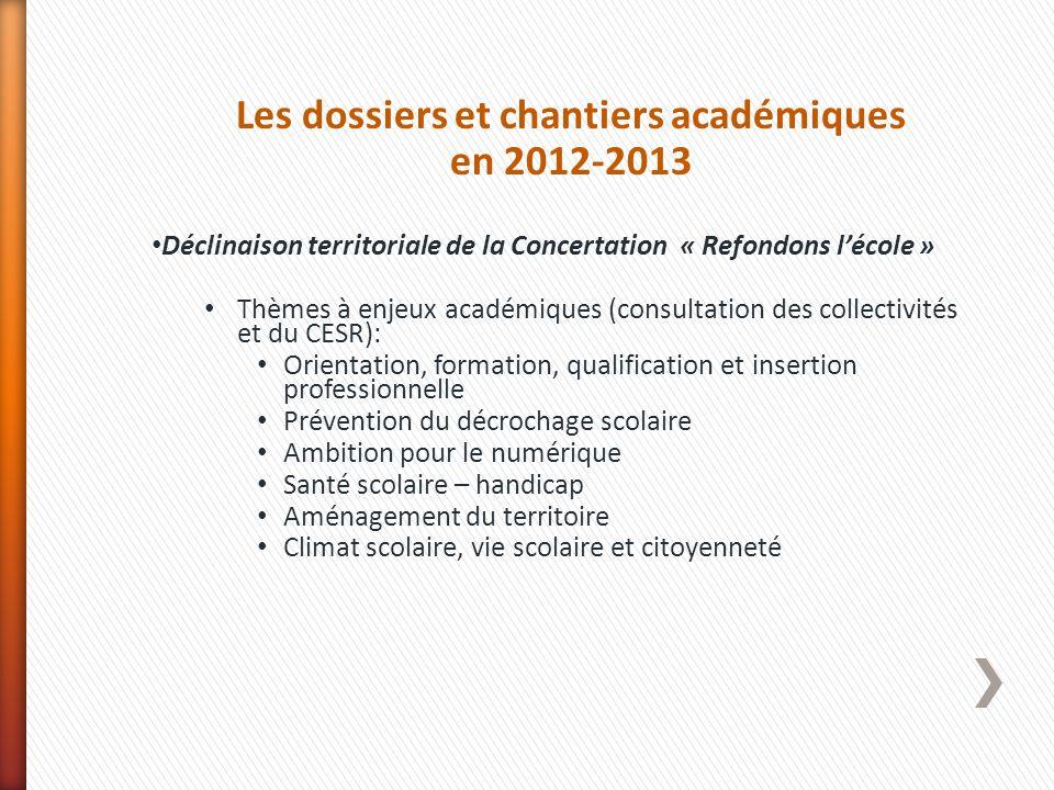 Les dossiers et chantiers académiques en 2012-2013 Déclinaison territoriale de la Concertation « Refondons lécole » Thèmes à enjeux académiques (consu