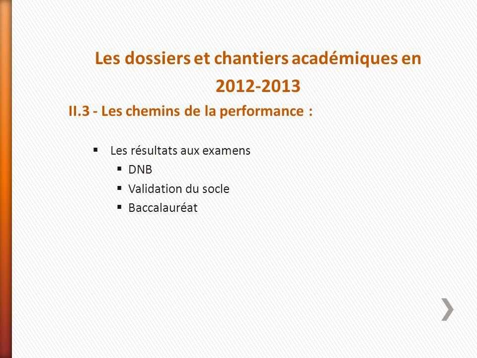 Les dossiers et chantiers académiques en 2012-2013 II.3 - Les chemins de la performance : Les résultats aux examens DNB Validation du socle Baccalauré