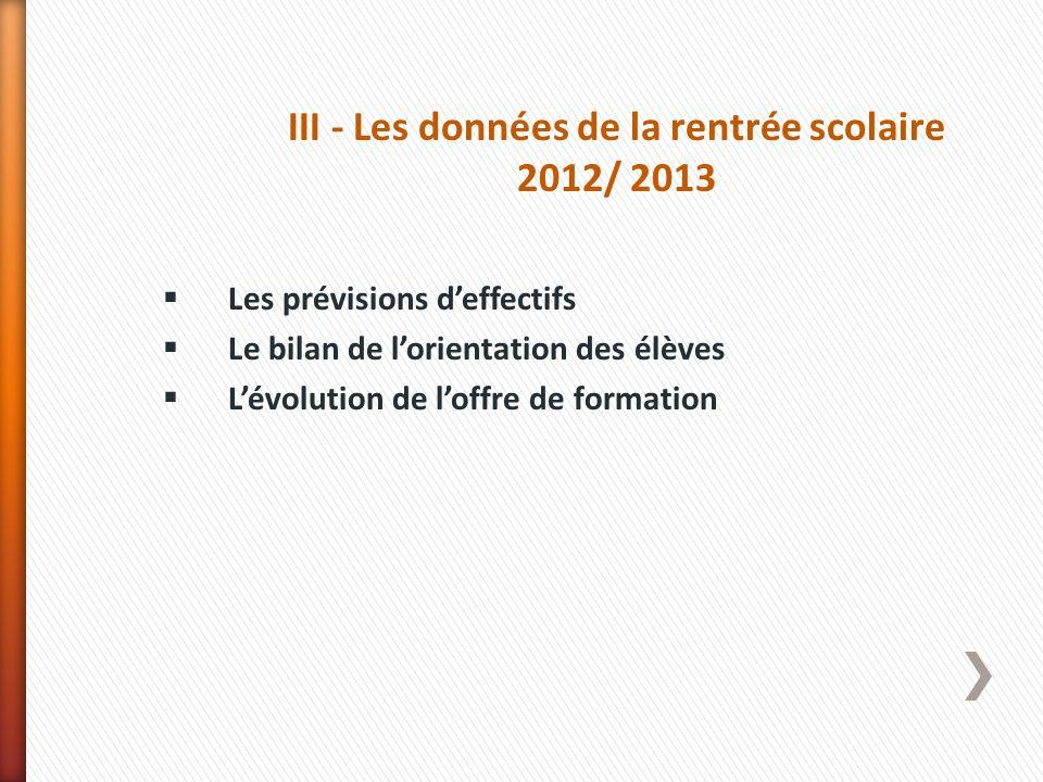 III - Les données de la rentrée scolaire 2012/ 2013 Les prévisions deffectifs Le bilan de lorientation des élèves Lévolution de loffre de formation