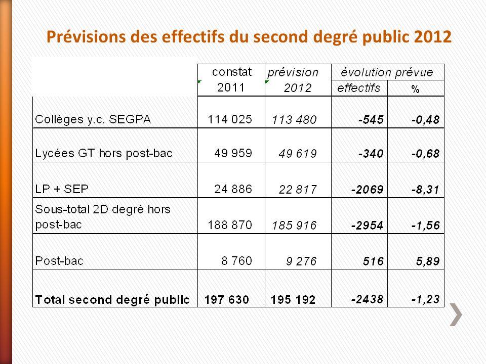 Prévisions des effectifs du second degré public 2012