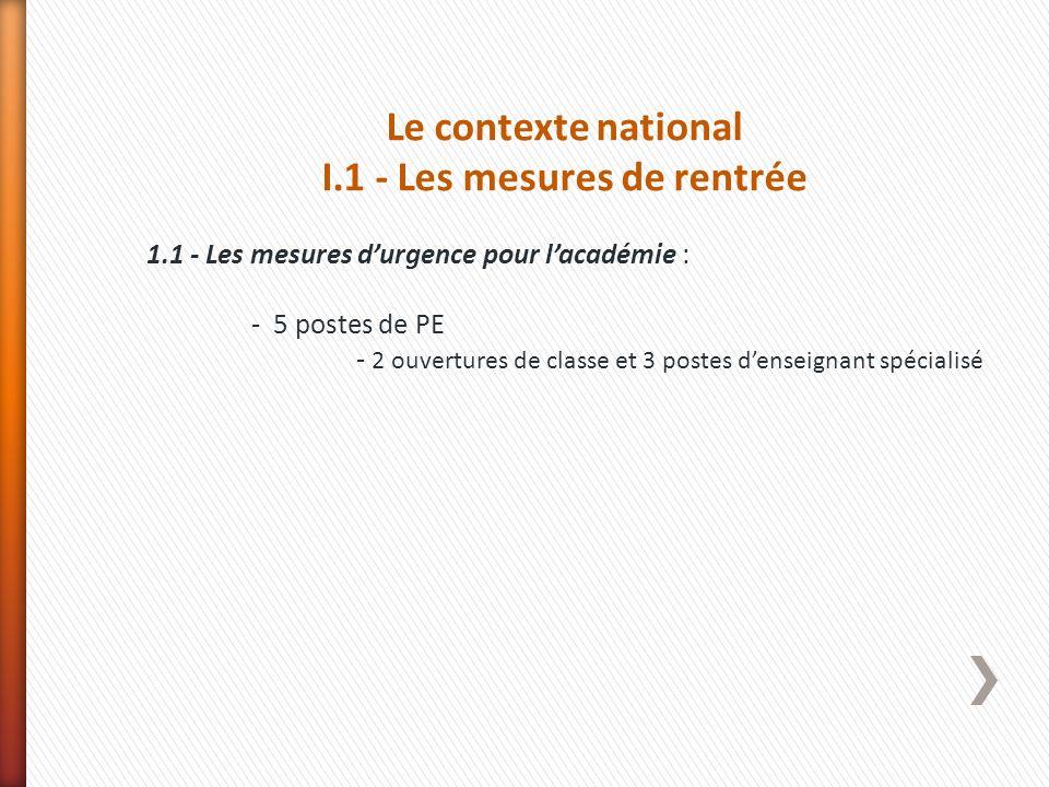 Le contexte national I.1 - Les mesures de rentrée 1.1 - Les mesures durgence pour lacadémie : - 5 postes de PE - 2 ouvertures de classe et 3 postes de