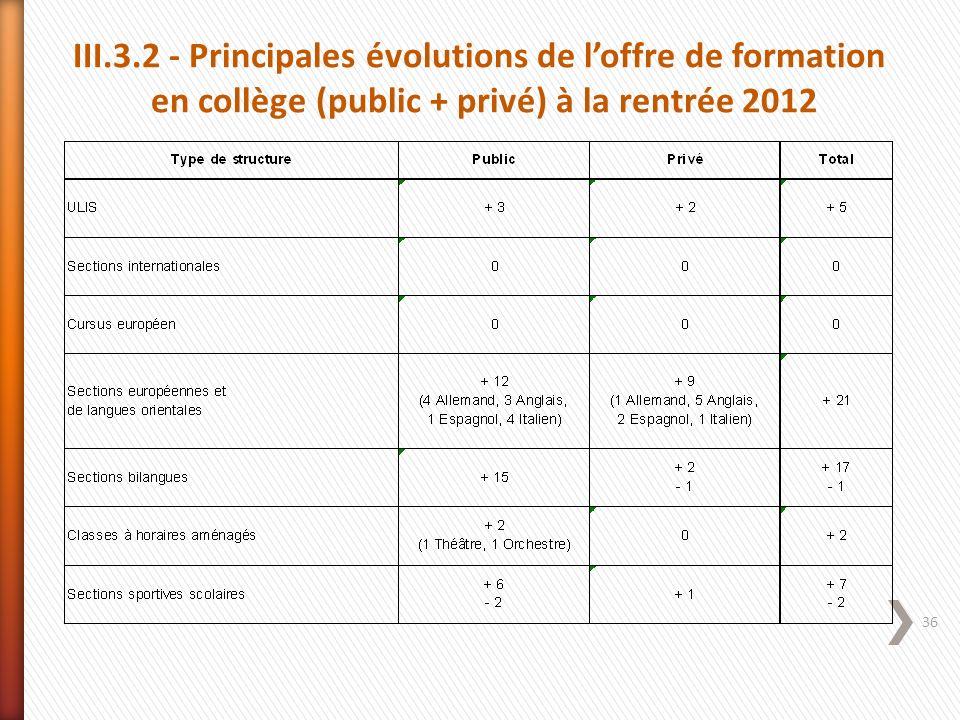 36 III.3.2 - Principales évolutions de loffre de formation en collège (public + privé) à la rentrée 2012
