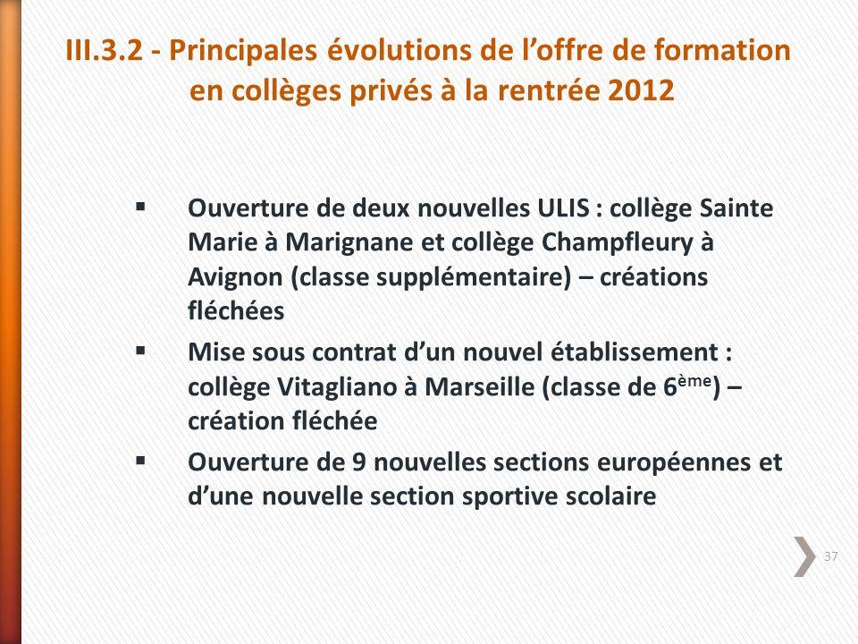 37 III.3.2 - Principales évolutions de loffre de formation en collèges privés à la rentrée 2012 Ouverture de deux nouvelles ULIS : collège Sainte Mari