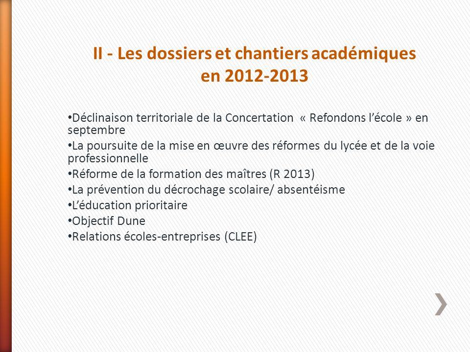 II - Les dossiers et chantiers académiques en 2012-2013 Déclinaison territoriale de la Concertation « Refondons lécole » en septembre La poursuite de