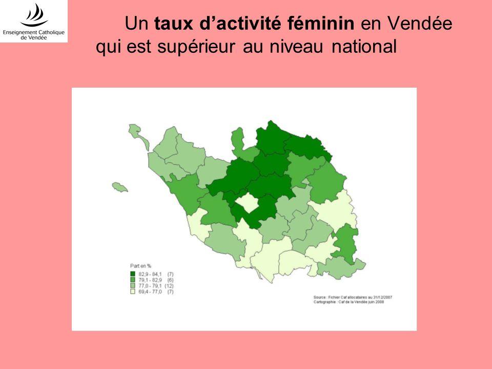Un taux dactivité féminin en Vendée qui est supérieur au niveau national