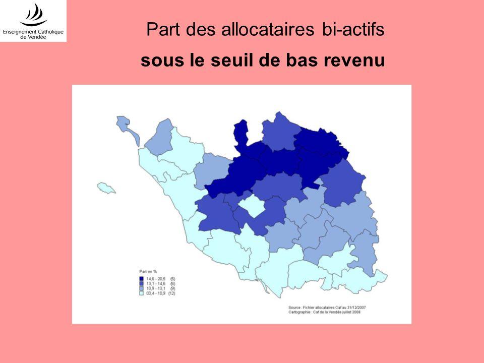 Part des allocataires bi-actifs sous le seuil de bas revenu