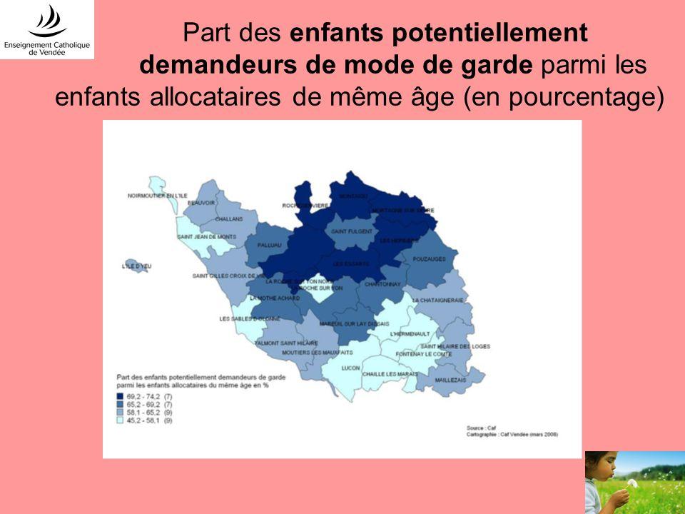 Part des enfants potentiellement demandeurs de mode de garde parmi les enfants allocataires de même âge (en pourcentage)