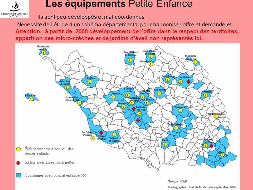 Les équipements Petite Enfance Ils sont peu développés et mal coordonnés Nécessité de létude dun schéma départemental pour harmoniser offre et demande