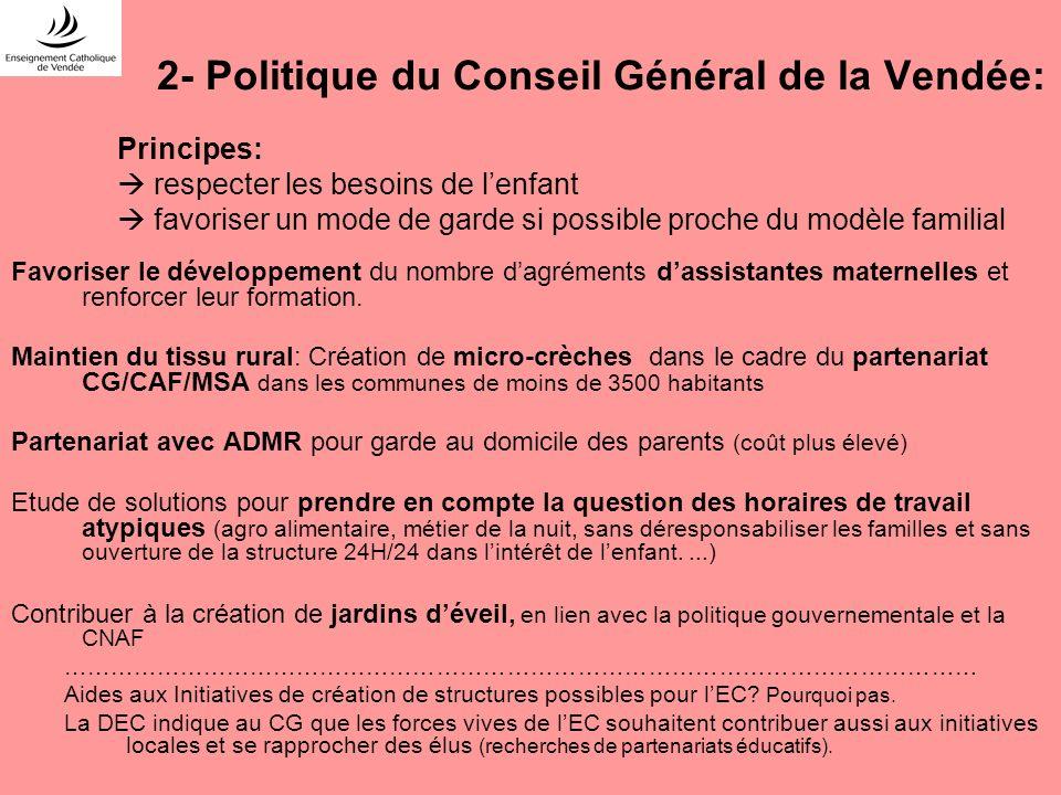 2- Politique du Conseil Général de la Vendée: Principes: respecter les besoins de lenfant favoriser un mode de garde si possible proche du modèle fami