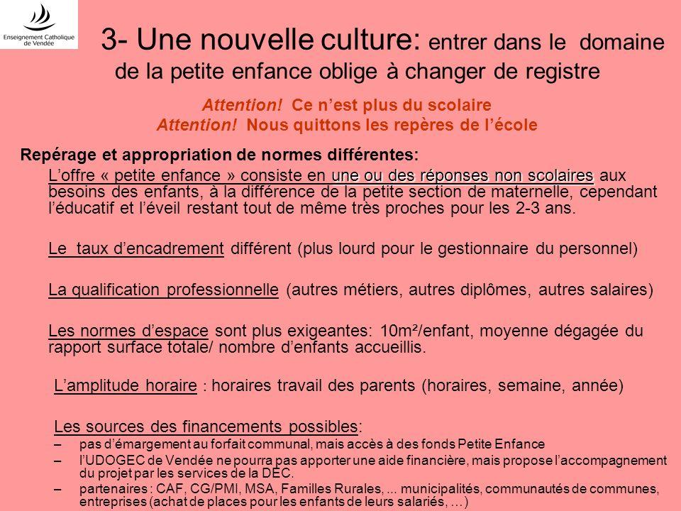 3- Une nouvelle culture: entrer dans le domaine de la petite enfance oblige à changer de registre Attention! Ce nest plus du scolaire Attention! Nous