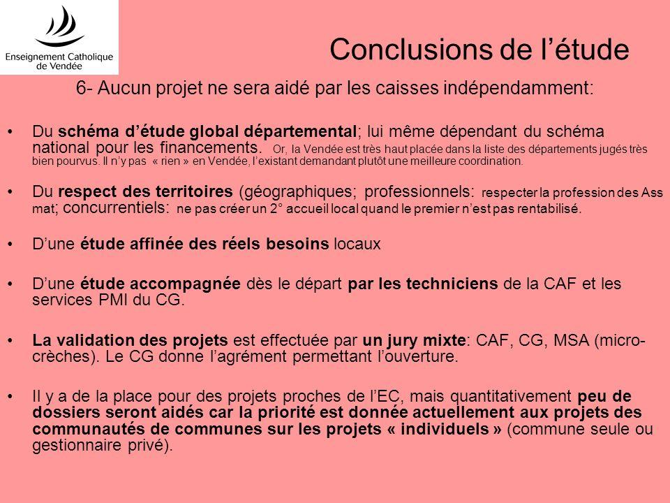 Conclusions de létude 6- Aucun projet ne sera aidé par les caisses indépendamment: Du schéma détude global départemental; lui même dépendant du schéma