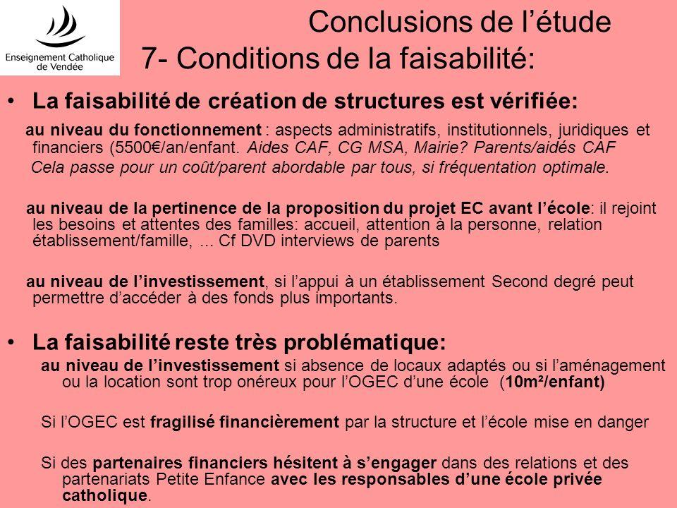 Conclusions de létude 7- Conditions de la faisabilité: La faisabilité de création de structures est vérifiée: au niveau du fonctionnement : aspects ad