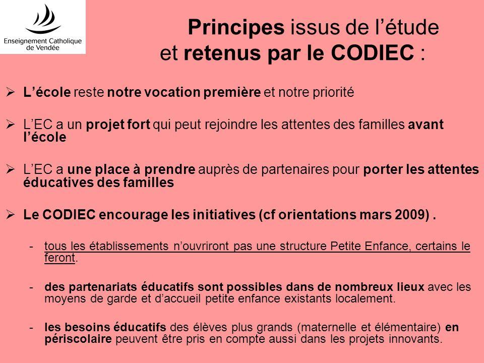 Principes issus de létude et retenus par le CODIEC : Lécole reste notre vocation première et notre priorité LEC a un projet fort qui peut rejoindre le