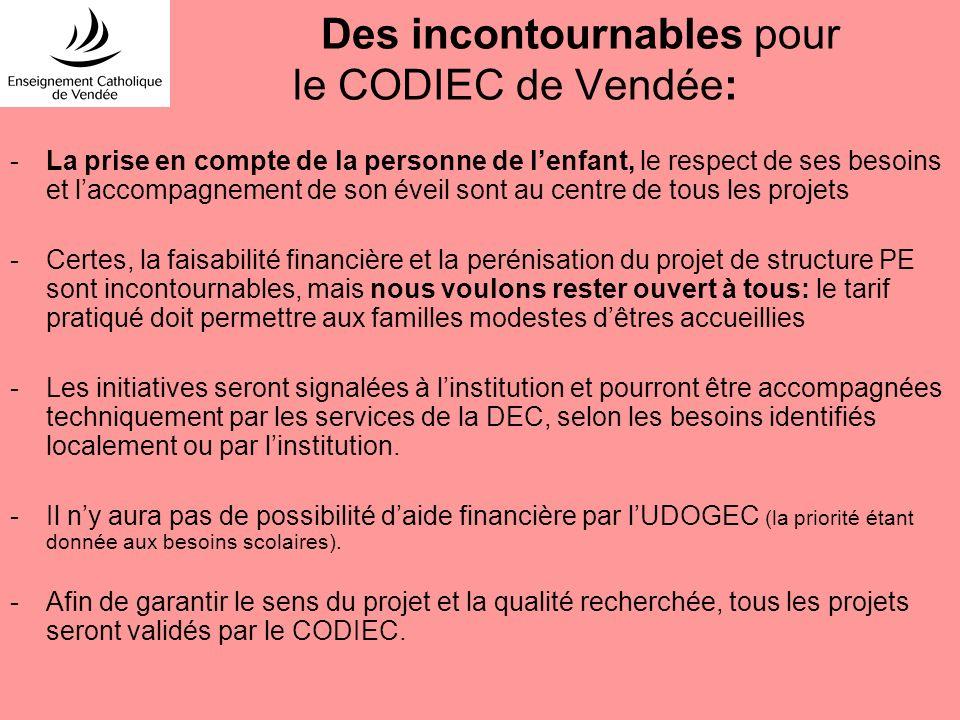 Des incontournables pour le CODIEC de Vendée: -La prise en compte de la personne de lenfant, le respect de ses besoins et laccompagnement de son éveil
