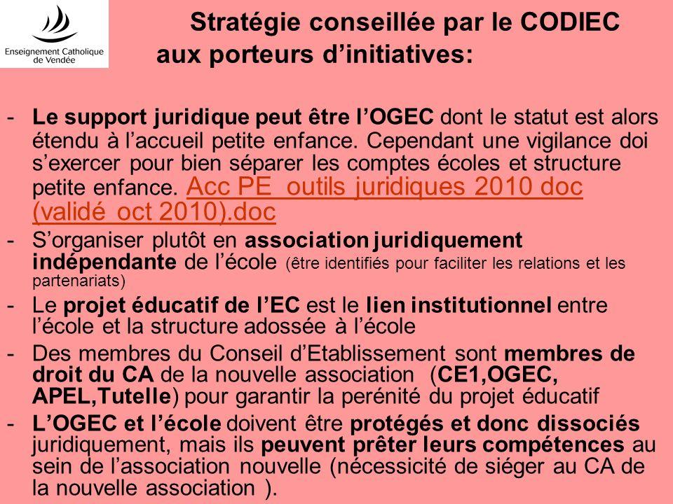 Stratégie conseillée par le CODIEC aux porteurs dinitiatives: -Le support juridique peut être lOGEC dont le statut est alors étendu à laccueil petite