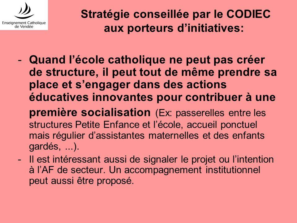 Stratégie conseillée par le CODIEC aux porteurs dinitiatives: -Quand lécole catholique ne peut pas créer de structure, il peut tout de même prendre sa