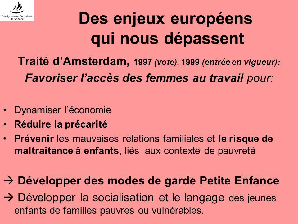 Des enjeux européens qui nous dépassent Traité dAmsterdam, 1997 (vote), 1999 (entrée en vigueur): Favoriser laccès des femmes au travail pour: Dynamis