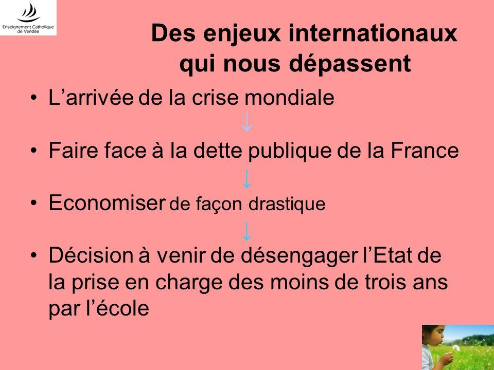 Des enjeux internationaux qui nous dépassent Larrivée de la crise mondiale Faire face à la dette publique de la France Economiser de façon drastique D