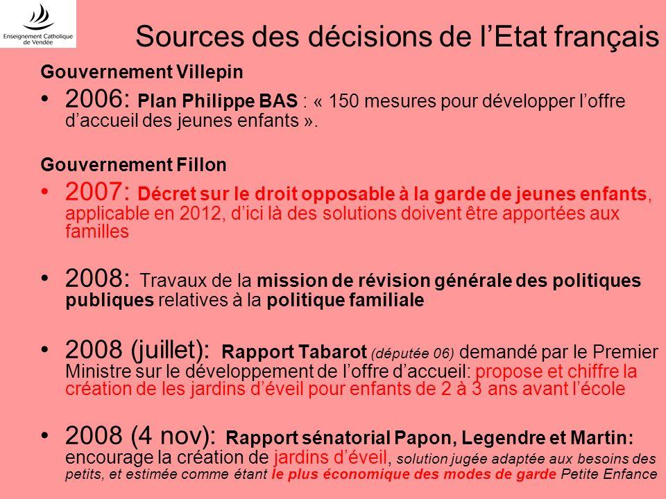 Sources des décisions de lEtat français Gouvernement Villepin 2006: Plan Philippe BAS : « 150 mesures pour développer loffre daccueil des jeunes enfan